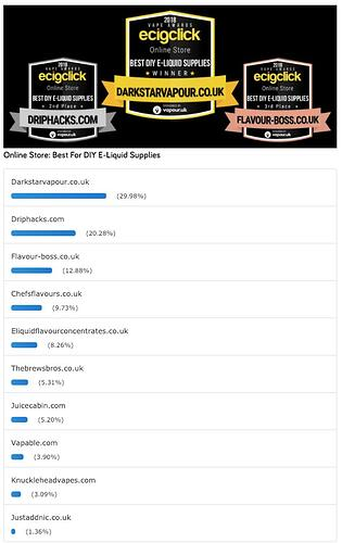 best-diy-eliquid-results