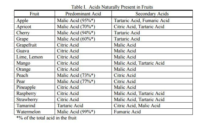 acid%20pic
